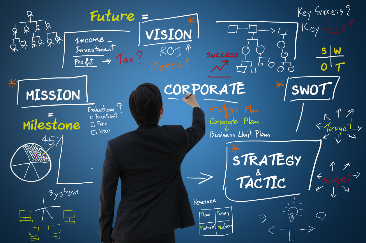 Marketing estratégico y operativo: del dicho al hecho