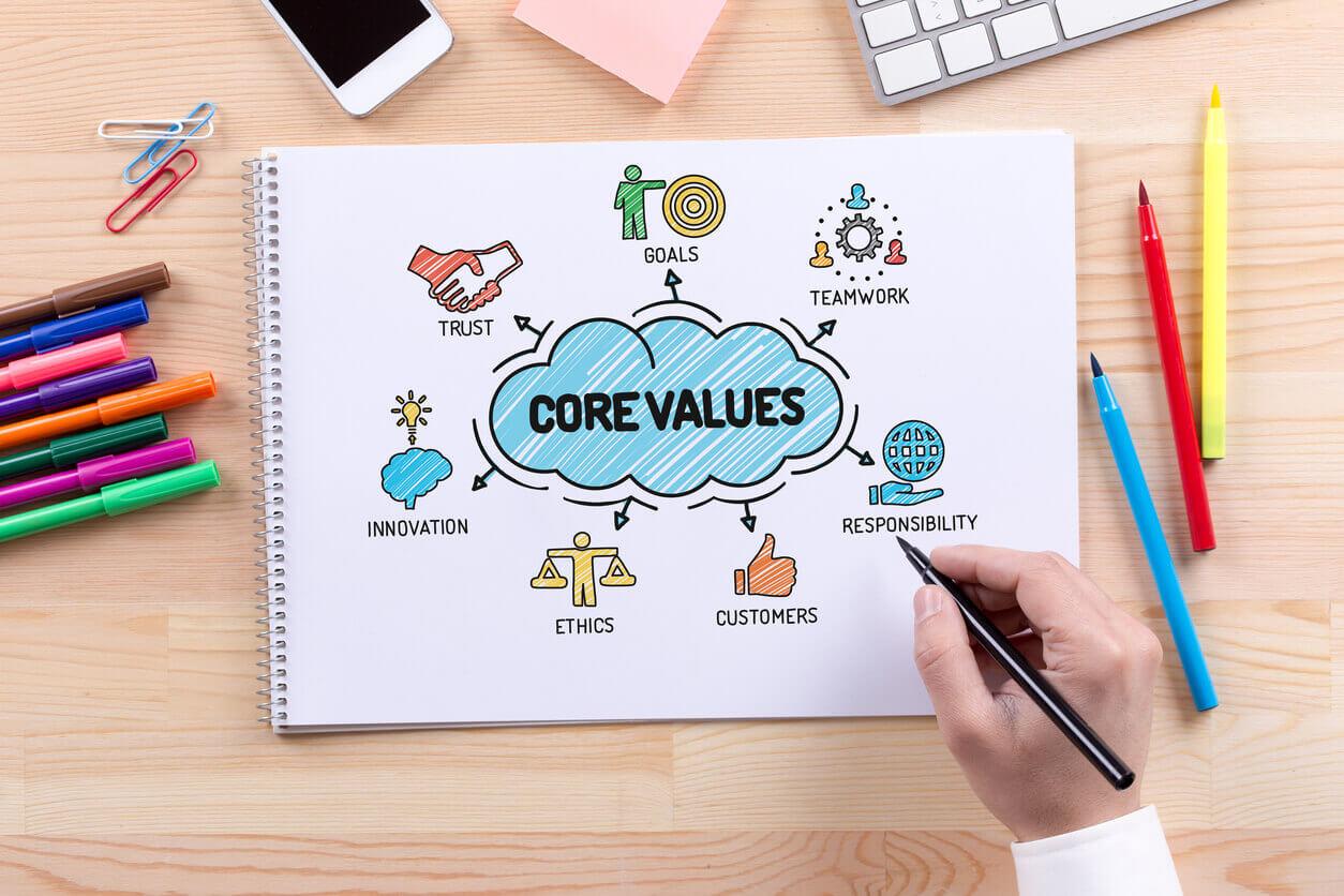 Valores de una empresa: ejemplos de negocios conscientes