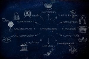 stakeholders ejemplos